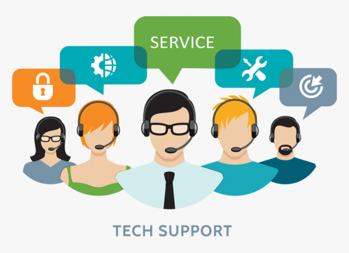 Getting Help from QuickBooks Customer Support